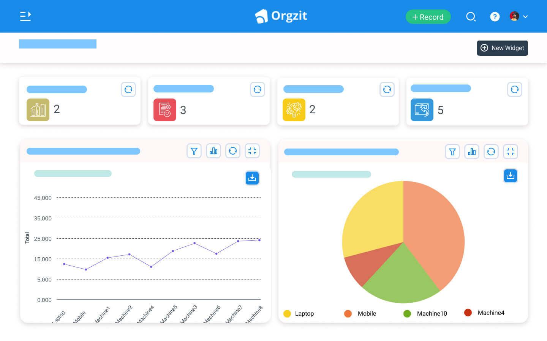 Orgzit Analyze Reports